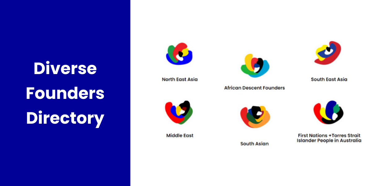 The cover image of Diverse Founders Directory project created by the creative consultancy